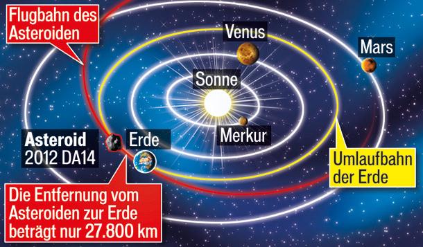 130215_Asteroid_GRAFIK.jpg