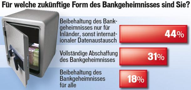 Bankgeheimnis.jpg