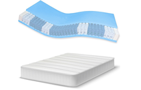 Matratzen-Vergleich: Richtig gut schlafen