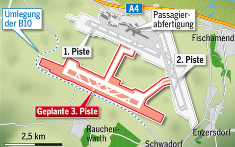 Landeschefs kämpfen für 3. Airport-Piste