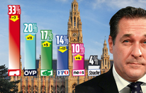 Umfrage: Polit-Beben bei der Wien-Wahl