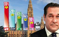 Wien-Wahl: Strache nicht drin
