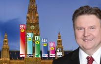 Umfrage: Wien-Wahl wird zum Thriller